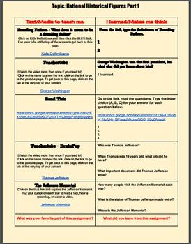 National Historic Figures - 2nd Grade