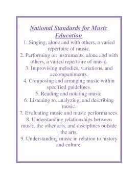 National Standards List