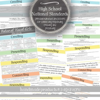 National Visual Art Standards: HS Creating, Presenting, Re