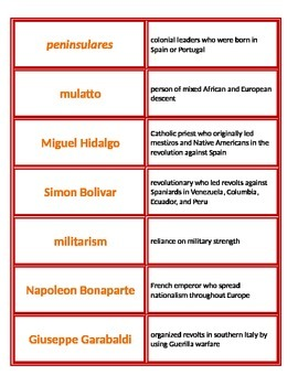 Nationalism and Unification Vocabulary cards