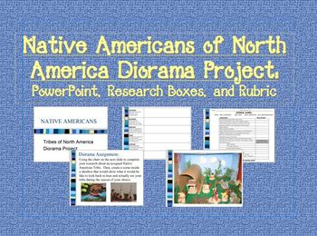 Native American Diorama Project:  PowerPoint, Research Box