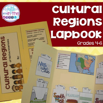 Native American Lapbook/Interactive Notebook