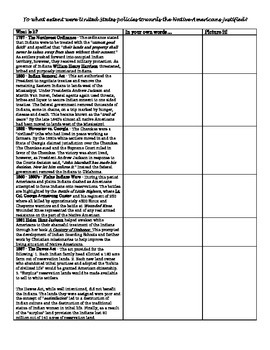 Native American Policy Review and Essay Planning Sheet