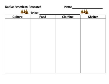 Native American Research Note Collector