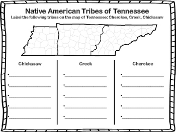 Native American Tribes of Tennessee