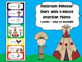Native American themed Behavior Chart
