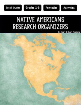 Native Americans Organizers for Guided Research & Review