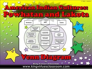 Native Americans: Powhatan and Lakota EK #2 - First Americ