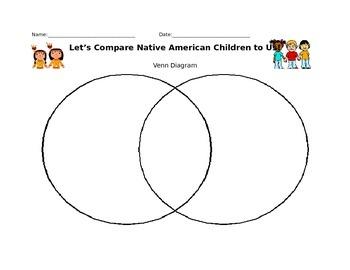 Native Americans Vs. Children Today