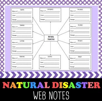 Natural Disaster Web Notes
