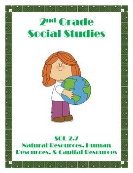 Natural, Human, and Capital Resources Charts