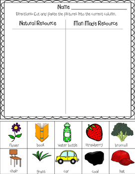 Natural Resource Sort