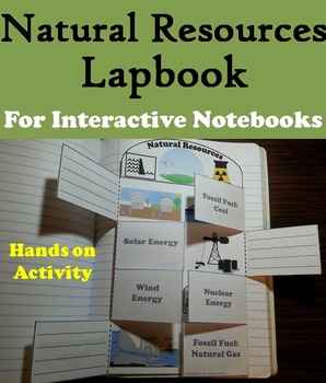 Natural Resources Activity: Renewable and Nonrenewable, Fo