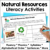 Natural Resources: Cross-Curricular Literacy Activities