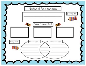 Natural Resources Graphic Organizer