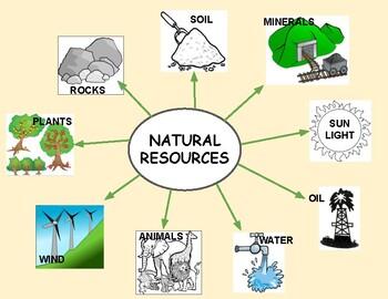 Natural Resources - Bubble Map