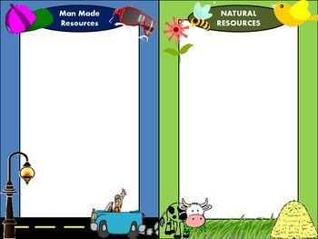 Natural Resources and Man Made Resources Sort