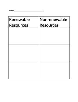 Natural vs. Renewable Sorting