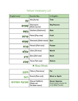 Nature Vocabulary Sheet