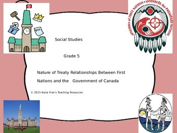 Nature of Treaty Relationships Between First Nations and C