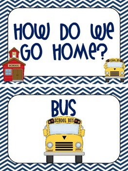 Nautical Chevron How Do We Go Home? Posters