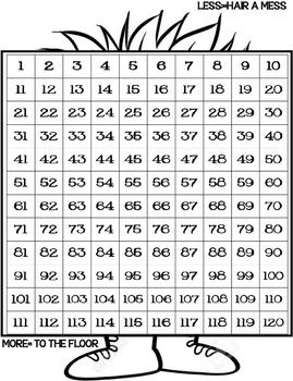 Navigating a 120 Chart