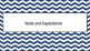 Navy Chevron Classroom Expectations Powerpoint-Editable