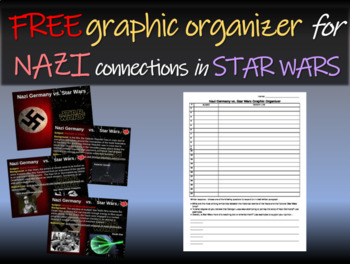 Nazi Germany, Hitler, World War 2 vs STAR WARS 21 similari