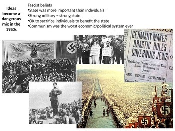 Nazi Ideals - Fascism, Anti-semitism, Aryanism