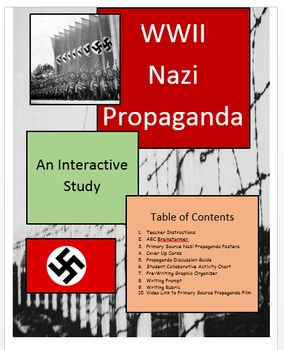 Nazi Propaganda with Primary Sources