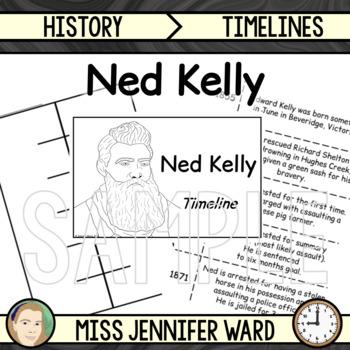 Ned Kelly Timeline Activity