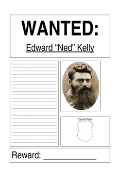 Ned Kelly Wanted Poster - editable