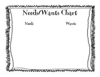 Needs/Wants Chart