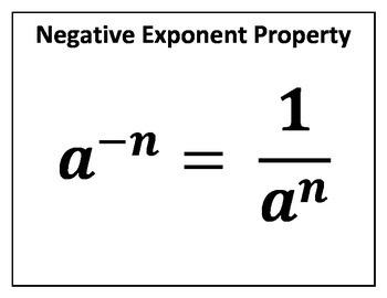 Negative Exponent Property Concept Clue