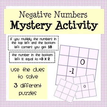 Negative Numbers Mystery Activity: Multiplying & Dividing