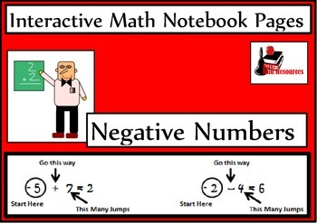 Negative Numbers for Interactive Math Notebooks
