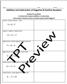 Negative & Positive Numbers Guided Notes Review