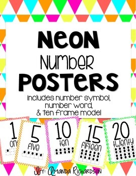 Neon Number Posters