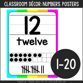 Neon Colors Number Posters