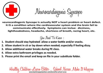 Neurocardiogenic Syncope Information Card
