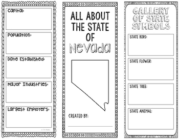 Nevada - State Research Project - Interactive Notebook - M
