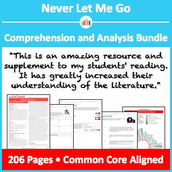 Never Let Me Go – Comprehension and Analysis Bundle