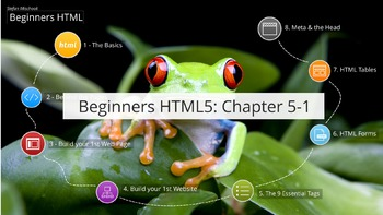 HTML for Beginners- CH.5, Part 1