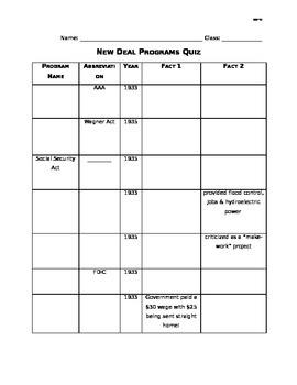 New Deal Programs (1930s) Quiz