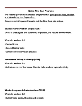 New Deal Programs Chart