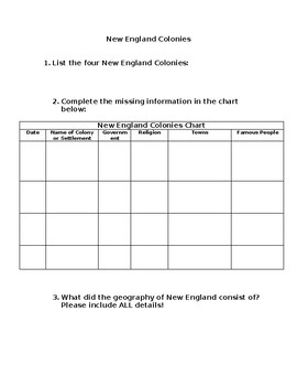 New England Colonies Comprehension Questions