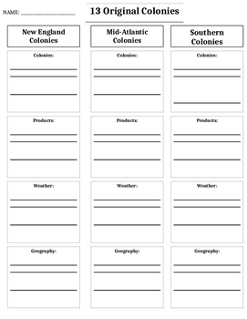 New England, Mid-Atlantic, and Southern Colonies Graphic O