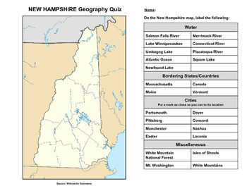 New Hamsphire Geography Quiz