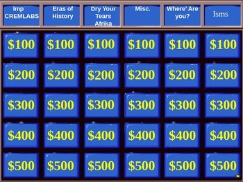 World History:  New Imperialism Jeopardy Review