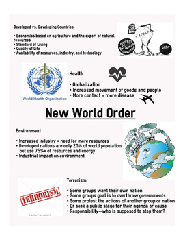 New World Order Infograpic Review